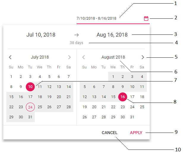 Handling Dates with the Syncfusion JavaScript Calendars