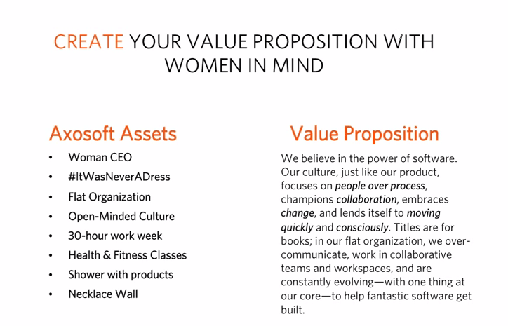Creating Your Value Proposition Slide.