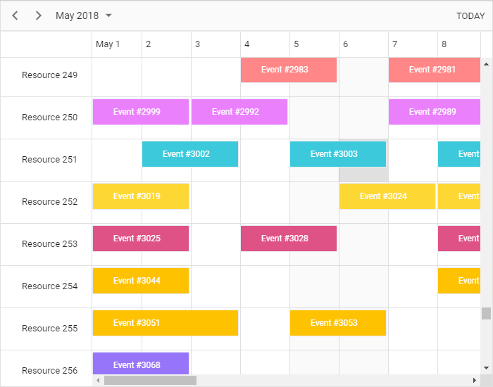 Scheduler showing Virtual Loading of Events and Resources