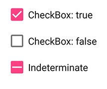 Indeterminate state indicates subchoices state.
