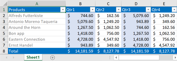 Applying custom table style to Excel table with Syncfusion Excel library
