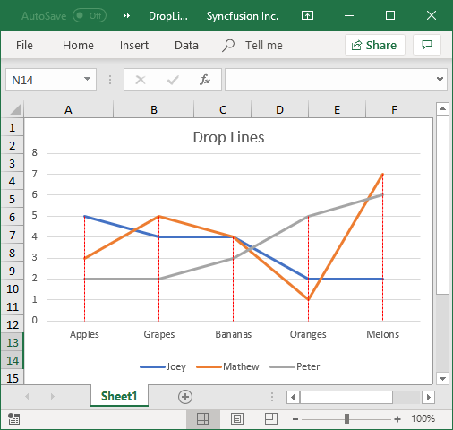 Excel Line Chart with Drop Lines