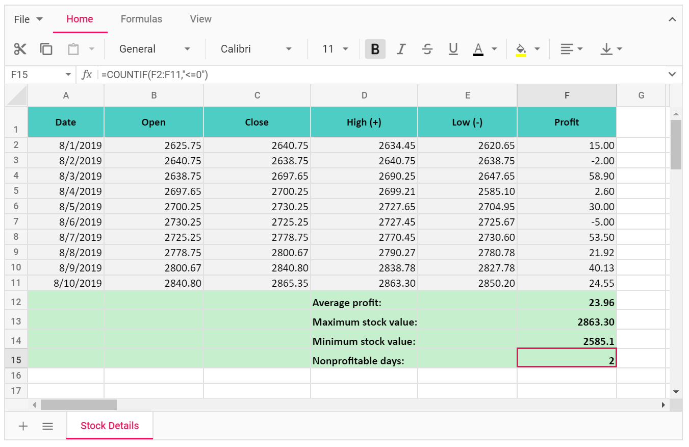 Essential JS 2 Spreadsheet Control