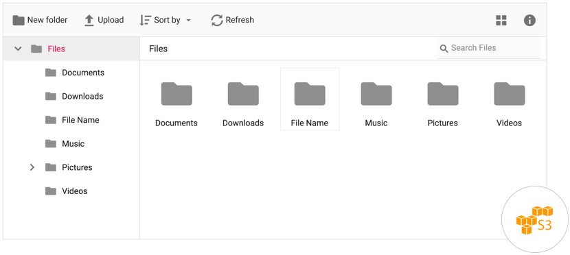 File Manager Component Connected to Amazon S3