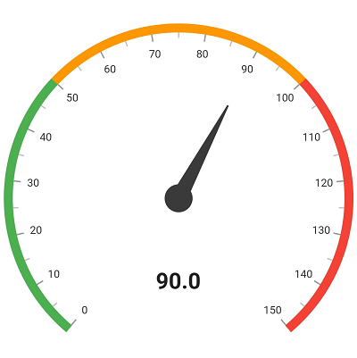 Radial Gauge in Flutter