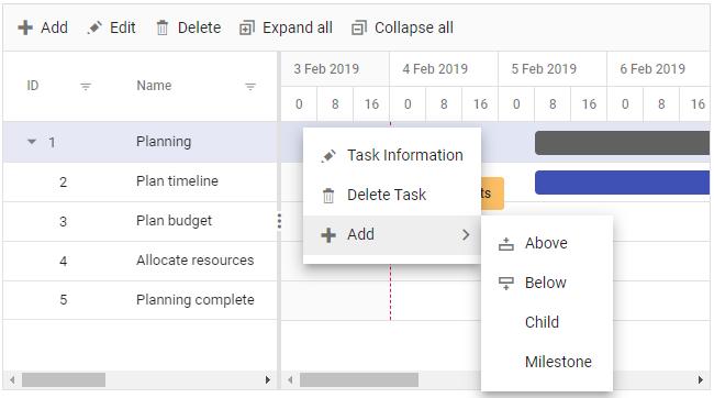 Managing tasks in React Gantt Chart.