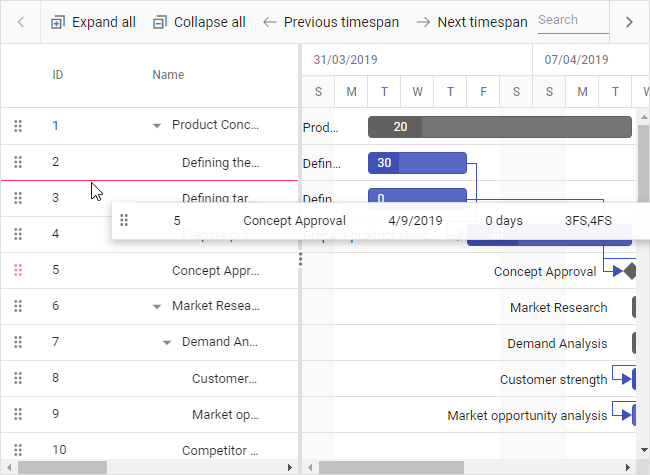 Dynamically Reordering Rows in the Gantt Chart.