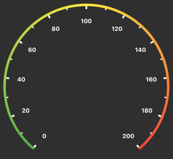 Color gradient range - Flutter Radial Gauge widget