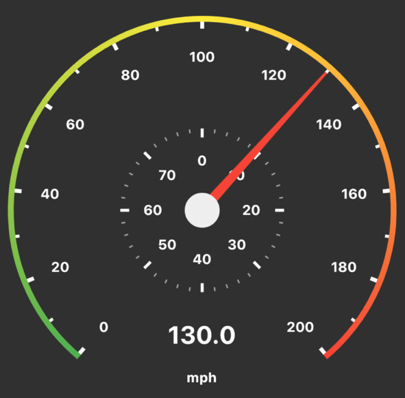Compass added to speedometer - Flutter Radial Gauge widget