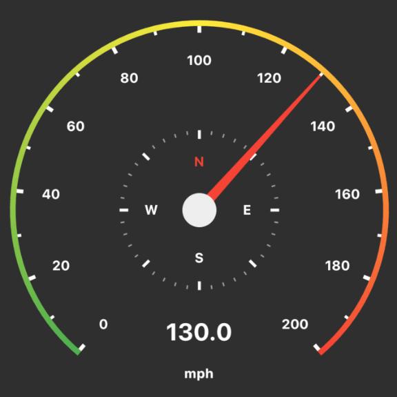 Compass with cardinal directions - Flutter Radial Gauge widget