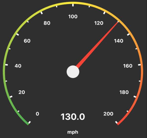 Speedometer with annotation to display speed value - Flutter Radial Gauge widget