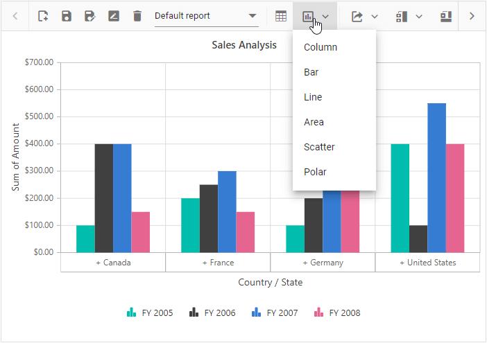 Toolbar in Pivot Chart