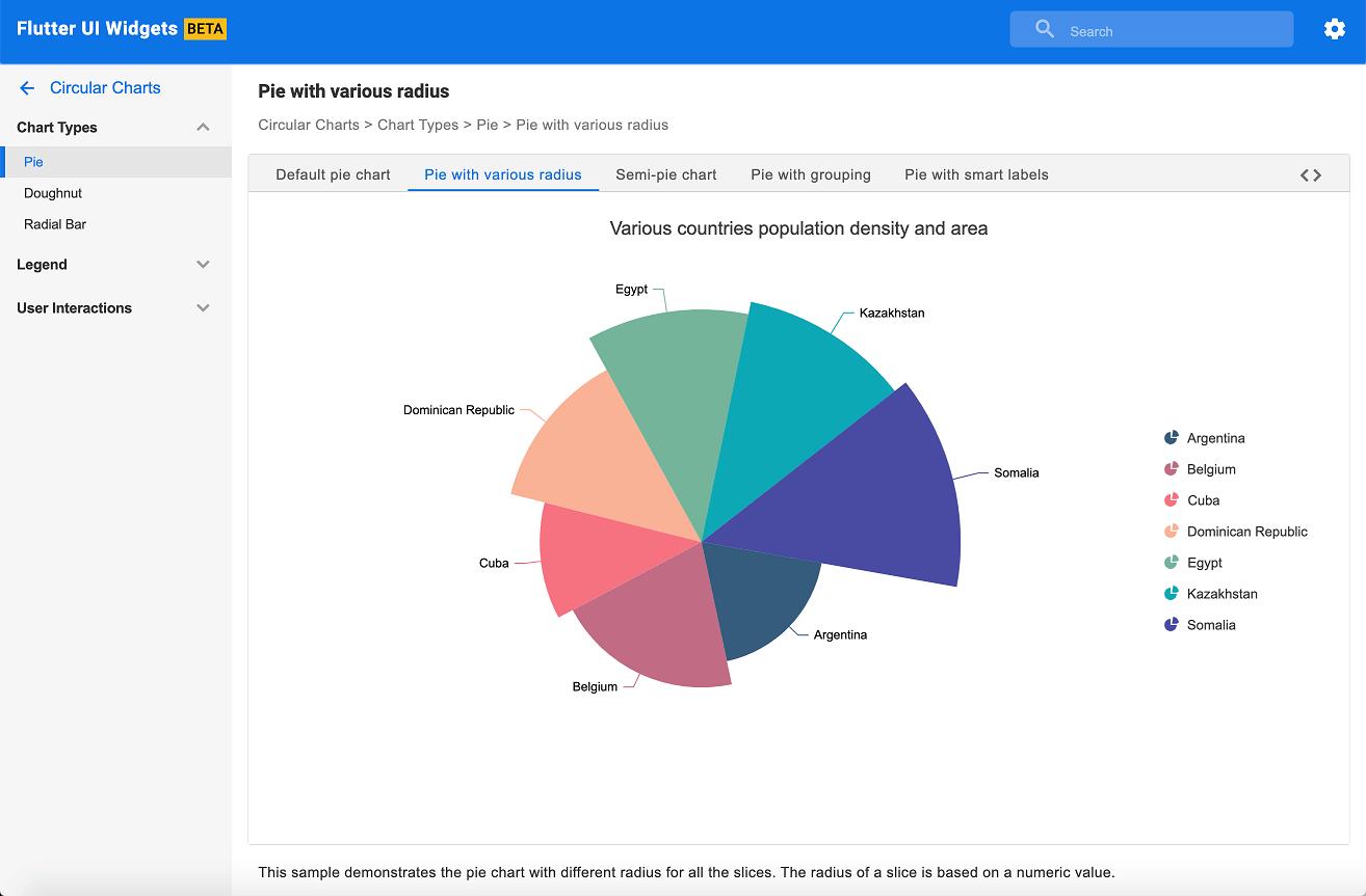 Charts web demo