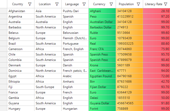 Gradient background to the column cells