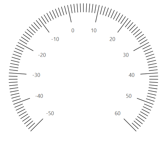 Radial Gauge with Major & Minor Ticks