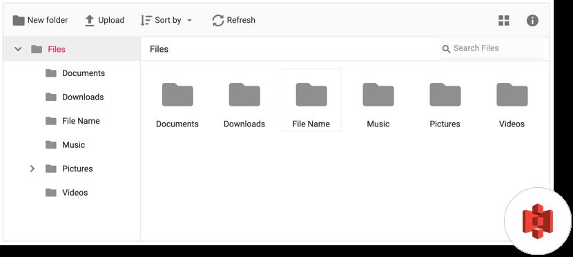 Amazon S3 MVC file provider