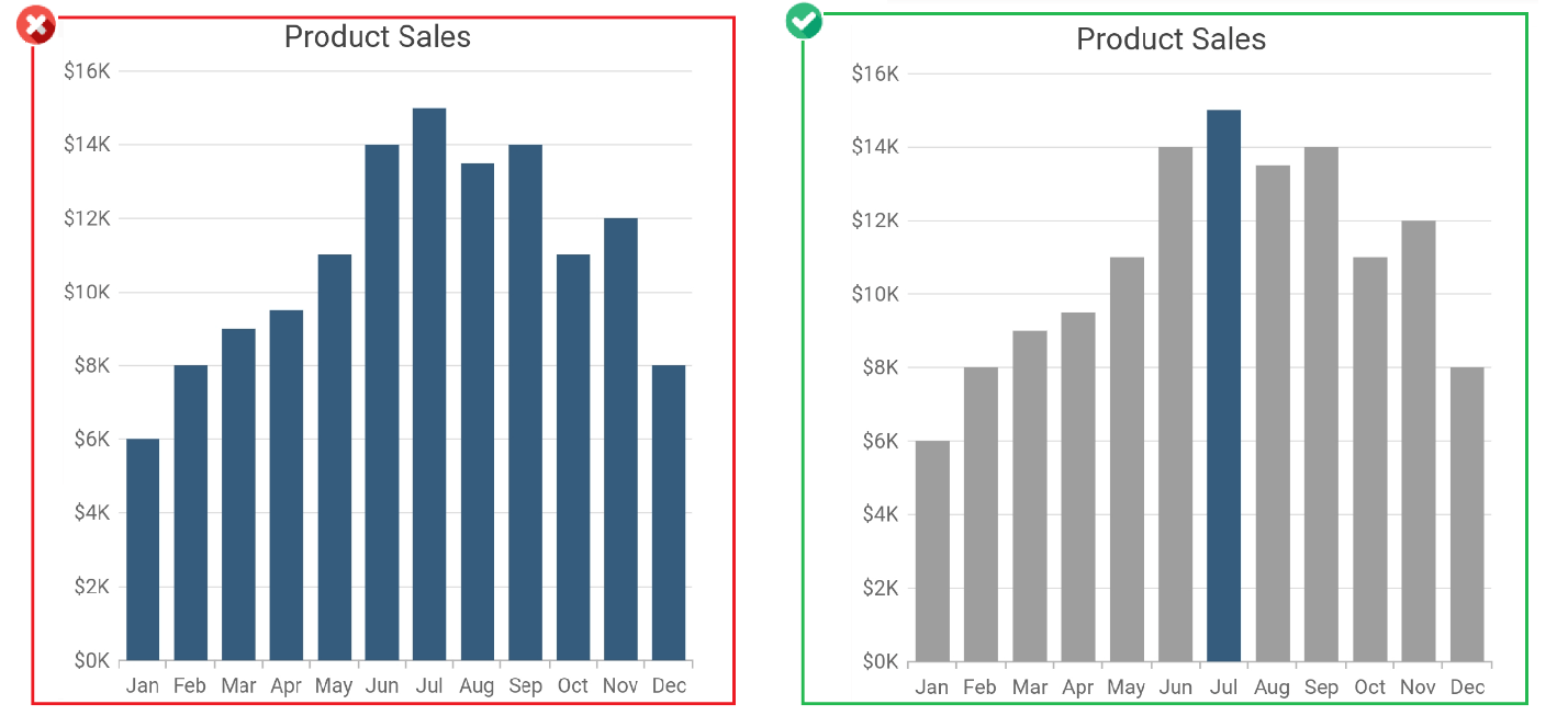 Use highlights to specify a particular data