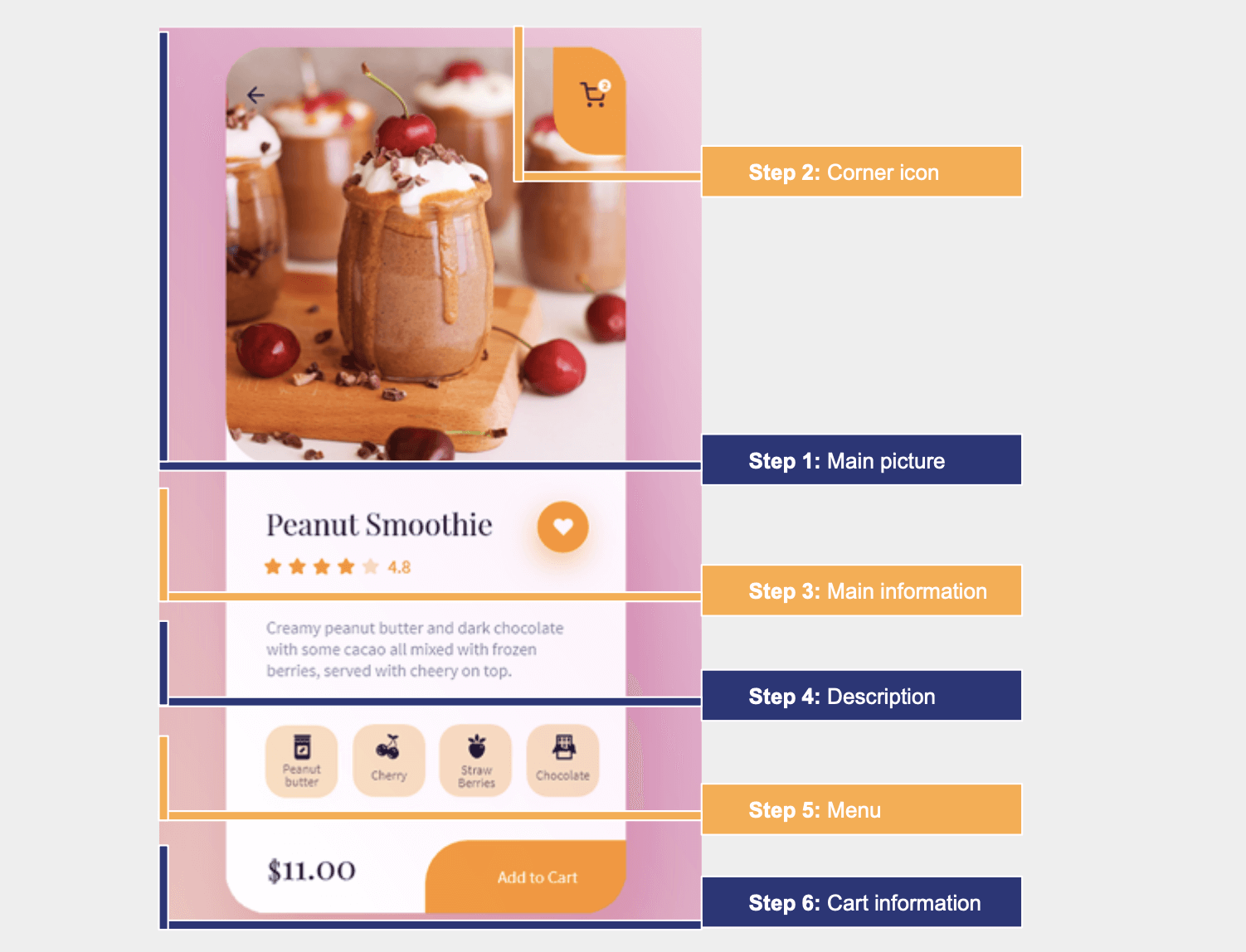 Drink and Food UI in Xamarin. Forms order of development