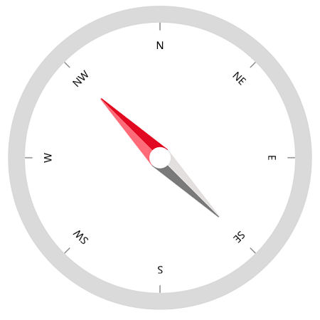 Rotated labels in Radial Gauge