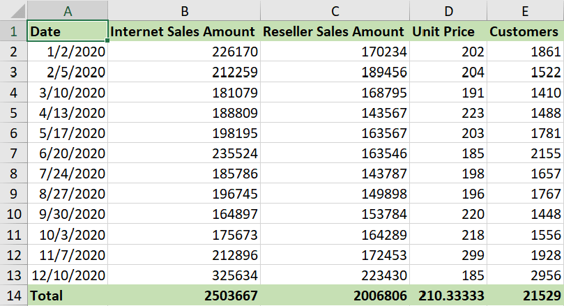 Add text, numbers, and date-time values to a worksheet
