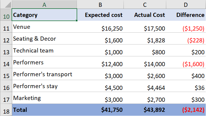 Excel output with cell formatting