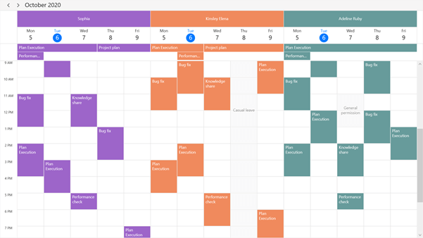 Scheduler View Showing the Resources' Appointments