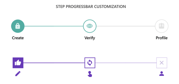 Step ProgressBar Customization