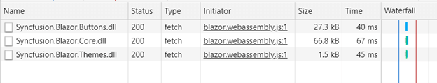 Assembly loading time of the Syncfusion.Blazor.Buttons package by itself and its dependency in the web browser
