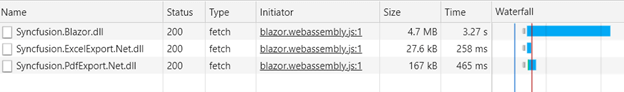 Assembly loading time of the complete Syncfusion.Blazor NuGet package and its dependency