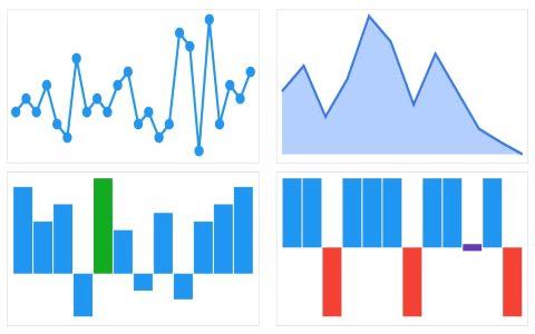 Flutter Spark chart types