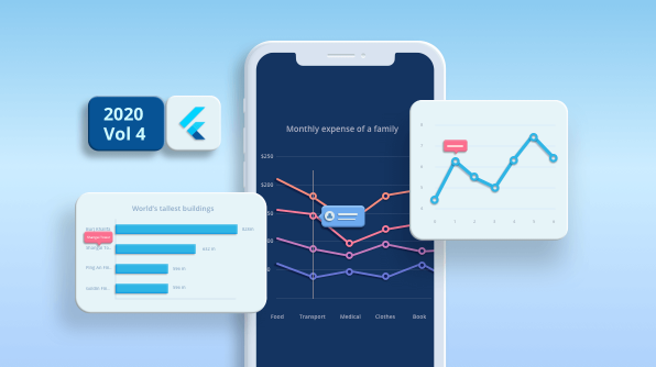 What's New in 2020 Volume 4: Flutter Charts