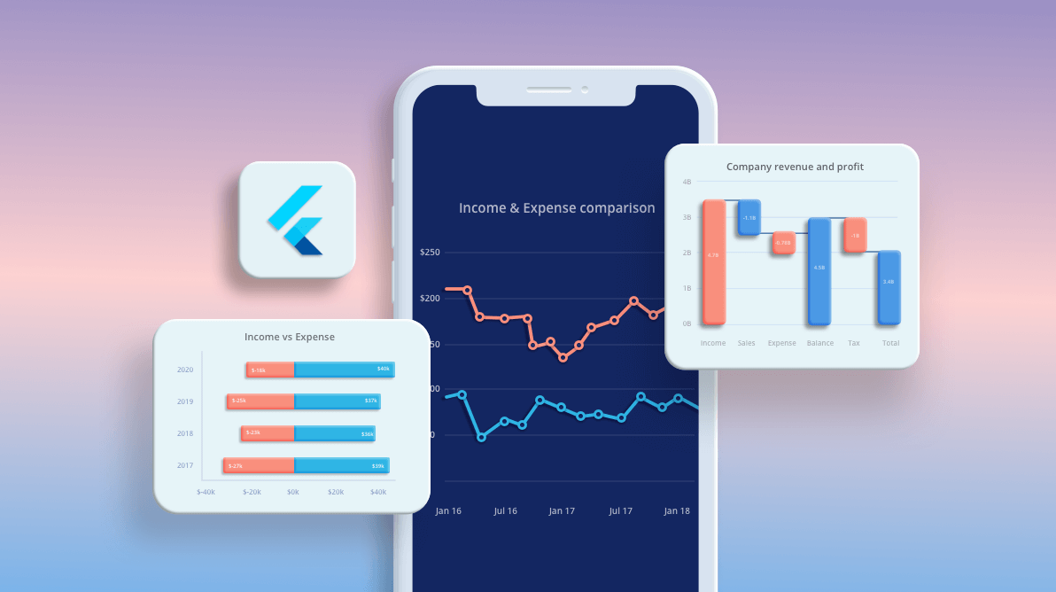7 Best Flutter Charts for Visualizing Income and Expenditure