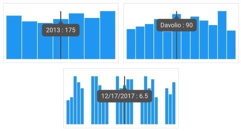 Spark Charts axis types