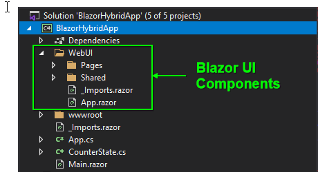 Blazor core project showing the Blazor components and UI logics