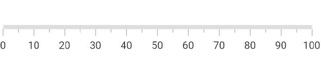 Flutter Linear Gauge