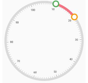 Updating color between two thumbs in Pressure Meter