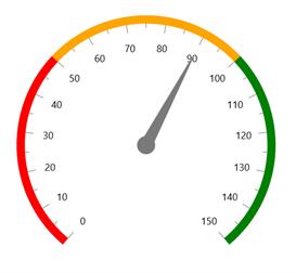 Adding a Pointer to WinUI Radial Gauge