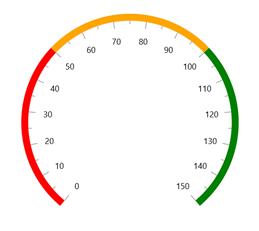 Adding Ranges to WinUI Radial Gauge