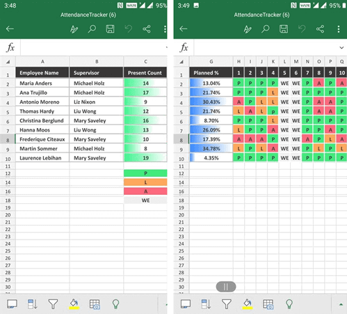Applying Conditional Formatting Using Flutter Excel Library