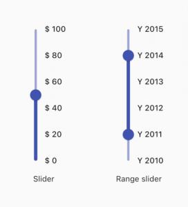 Labels in Flutter Vertical Slider and Range Slider