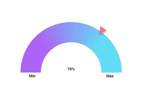 Rendering a Shadow on the Pointer in Flutter Radial Gauge