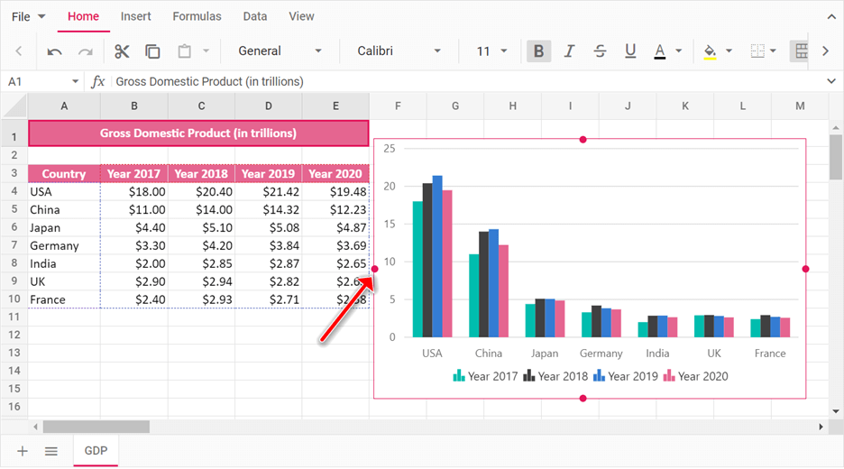 Resizing a Column Chart in the JavaScript Spreadsheet
