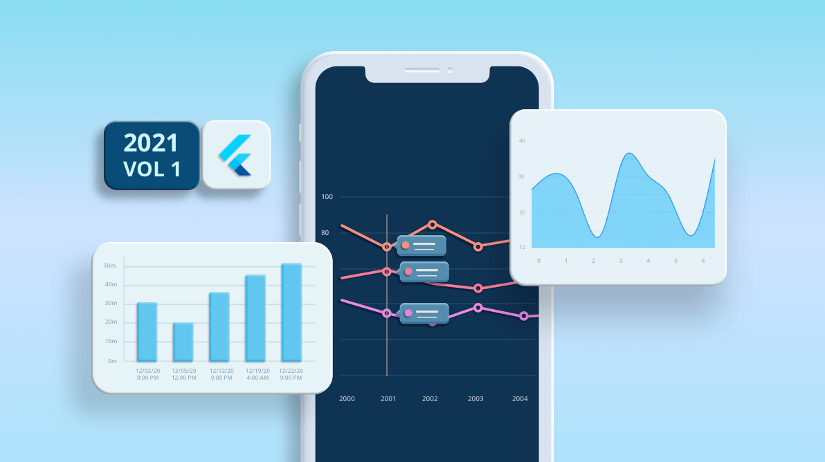 What's New in 2021 Volume 1: Flutter Charts