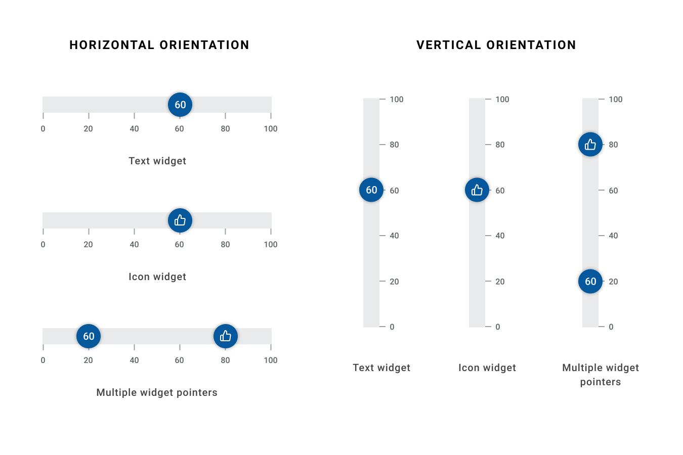 Widget Marker Pointer in Flutter Linear Gauge