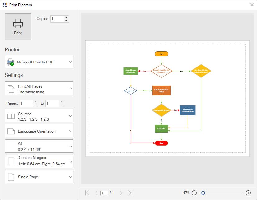 Diagram Print Options