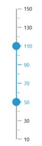 Vertical Orientation Support in WinUI Range Slider