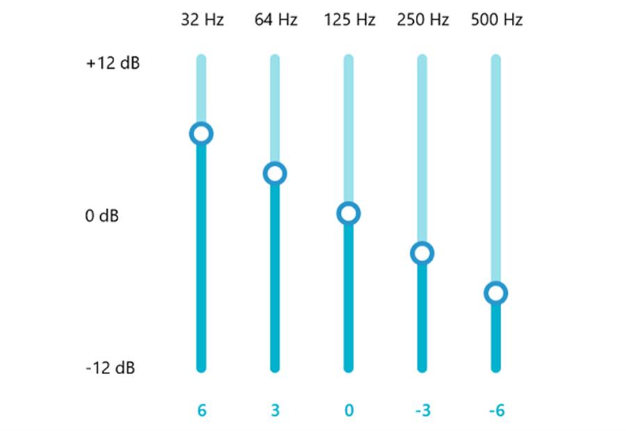 Vertical Orientation Support in WinUI Slider