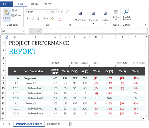 Editing the Cell Values in an Excel File Using WPF Spreadsheet