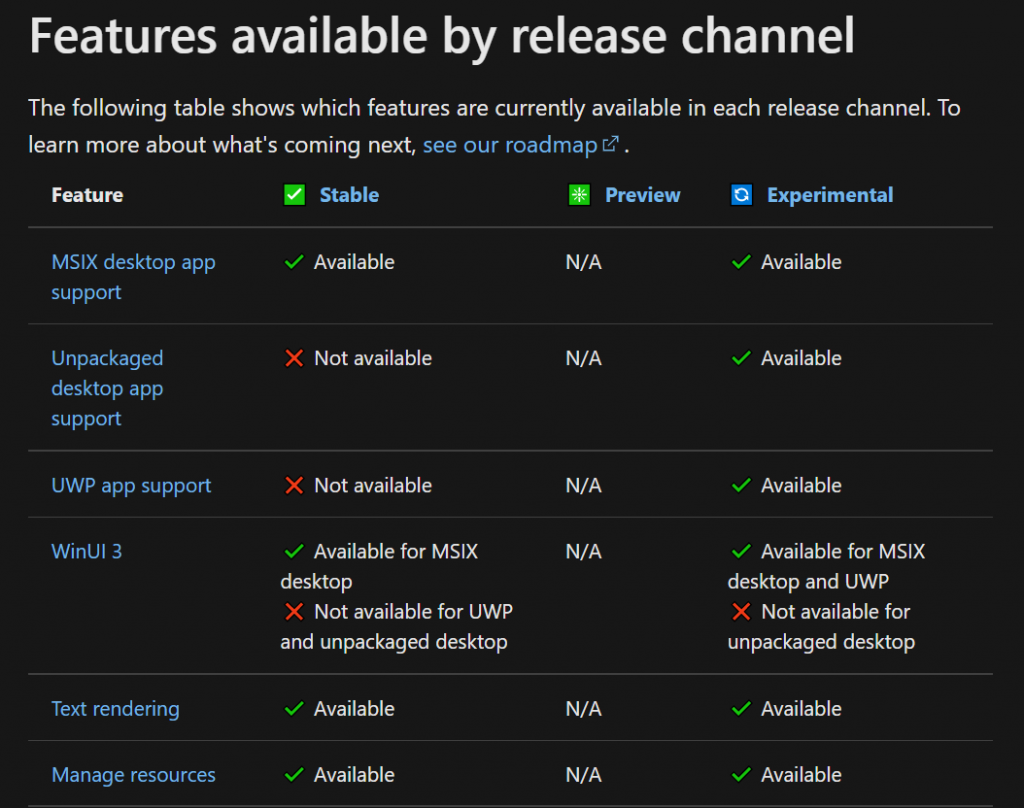 Features available by release channel