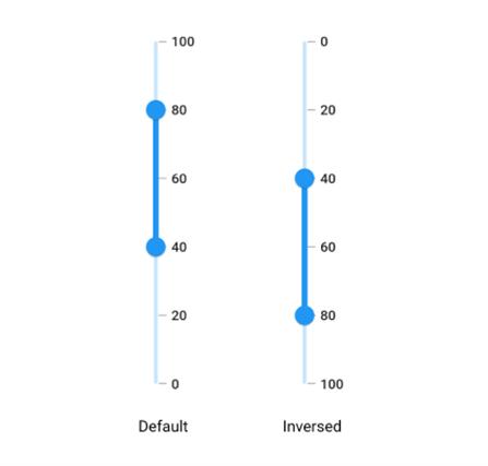 Default and Inversed Vertical Range Sliders